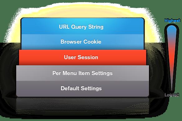 Session/Cookie/URL | Gantry Documentation